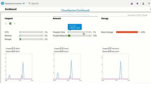 HP has revamped the user interface for administrators in CloudSystem 8