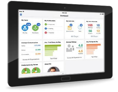Oracle's new Alta user interface provides a consistent experience across device types.