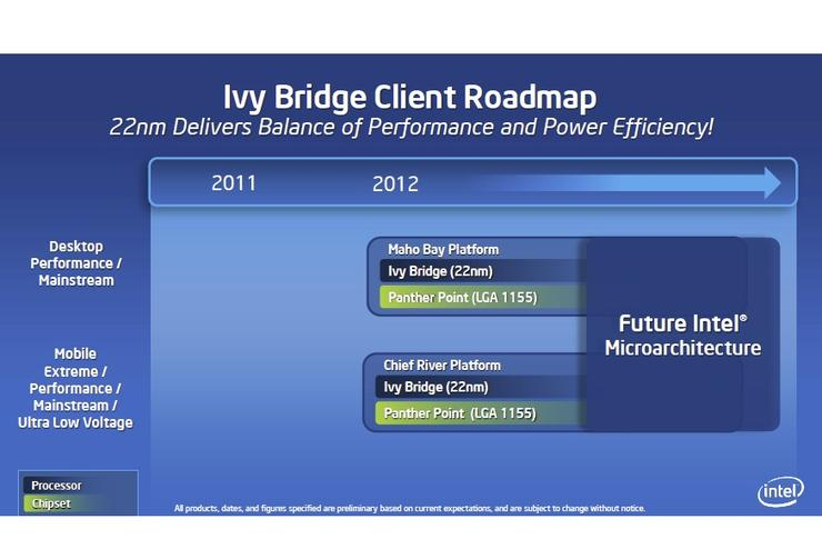 Ivy Bridge roadmap: the new chips will debut in 2012