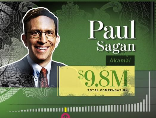 In Pictures: CEO pay. Cash, stock awards, perks add up to big pay packages