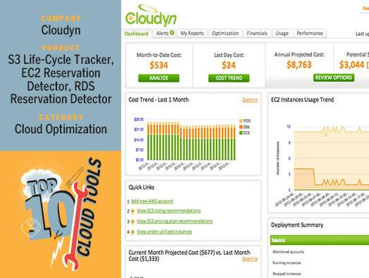 In Pictures: 10 useful Cloud-management tools