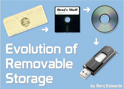 From Paper Tape to Data Sticks: The Evolution of Removable Storage