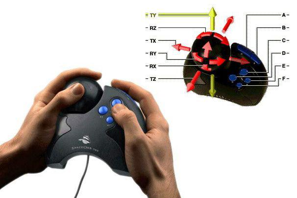 The world's worst game controller fails