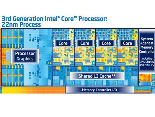In Pictures: Intel's new Ivy Bridge chips
