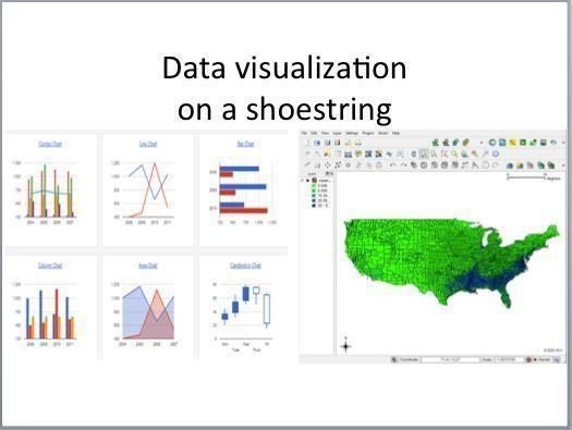 In Pictures: Data visualisation on a shoestring