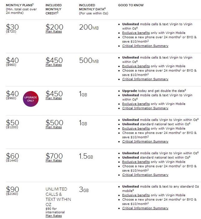 Virgin Mobile's new plans (click to enlarge).