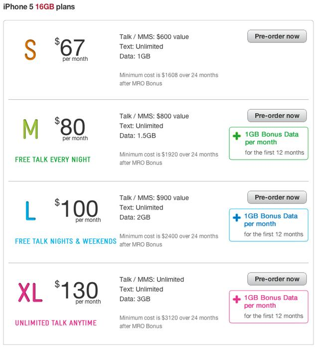 Telstra's pricing for the 16GB model iPhone 5.
