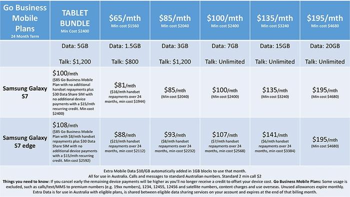 Telstra Go Business Galaxy prices