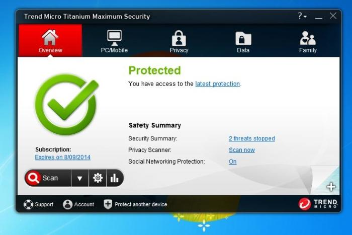 The main Trend Micro Titanium Maximum Security interface is clean and simple to use.