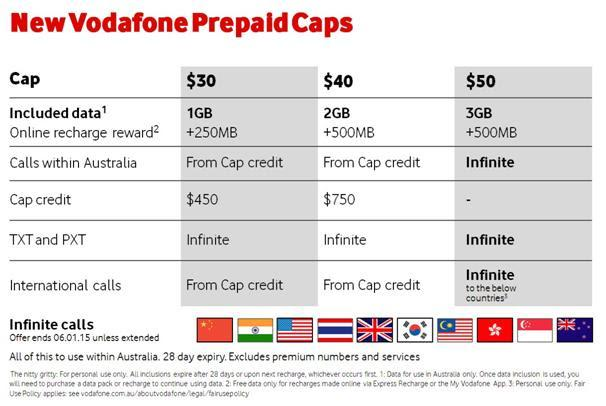 Vodafone has revised its prepaid plans