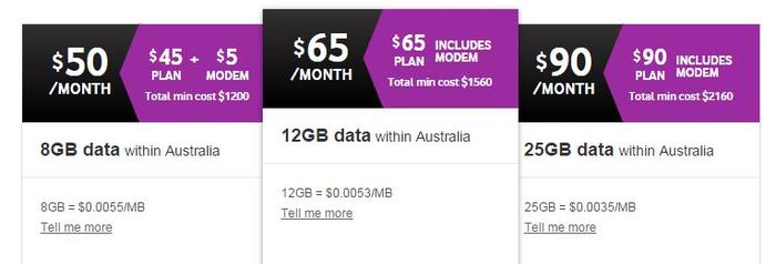 Pricing taken from Vodafone's website on the date of publication